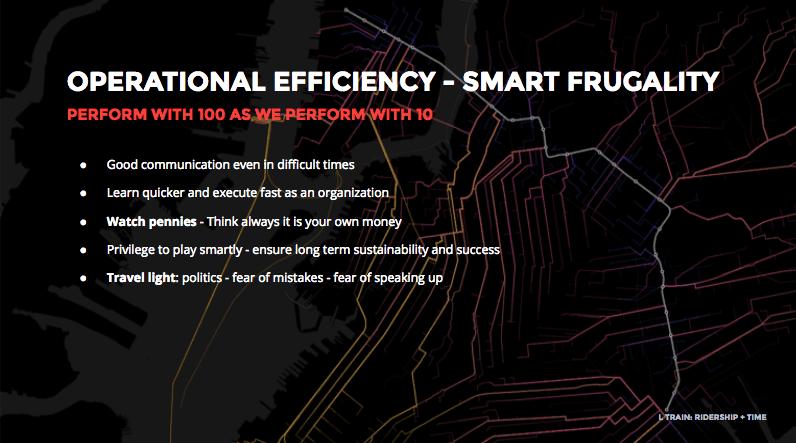 smart frugality