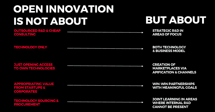 Open innovation is not about