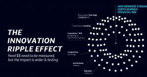 innovation ripple effect